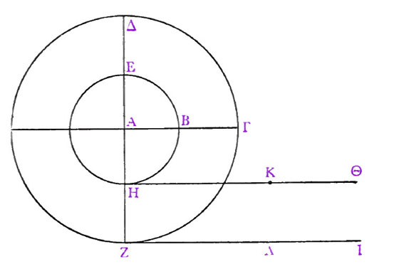 [image ALT: Adiagram of two concentric circles, with two perpendicular diameters of the larger one drawn, one vertical and the other horizontal; ahorizontal tangent is extended from the bottom of each circle.]